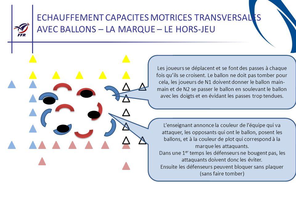 ECHAUFFEMENT CAPACITES MOTRICES TRANSVERSALES AVEC BALLONS – LA MARQUE – LE HORS-JEU