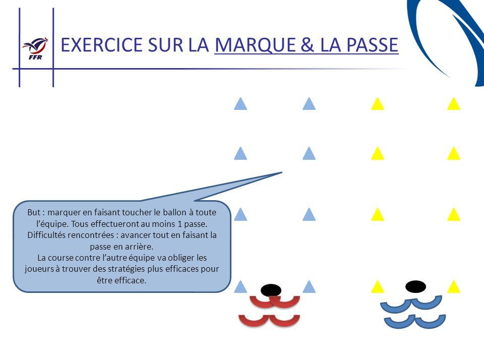 EXERCICE SUR LA MARQUE & LA PASSE