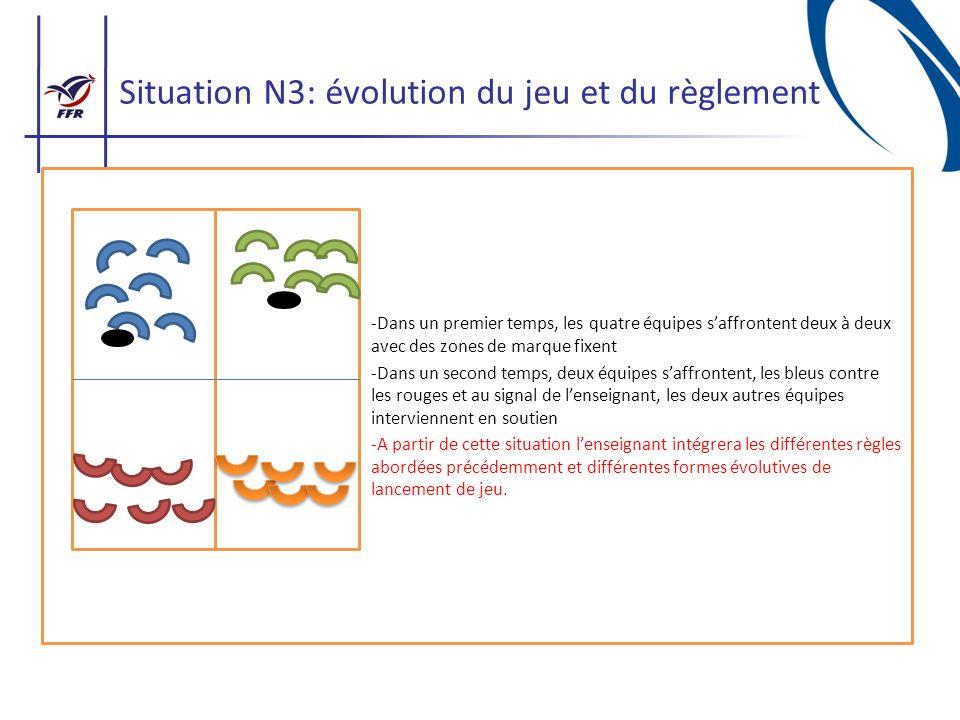 Situation N3: évolution du jeu et du règlement