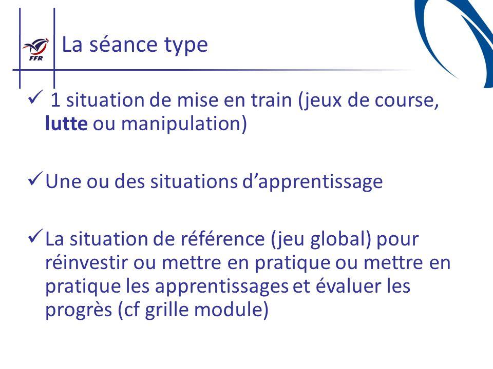 La séance type 1 situation de mise en train (jeux de course, lutte ou manipulation) Une ou des situations d'apprentissage.