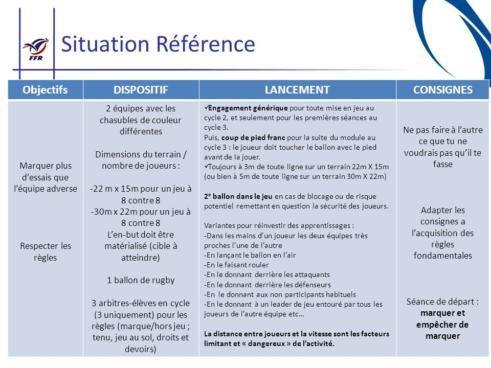 Situation Référence Objectifs DISPOSITIF LANCEMENT CONSIGNES