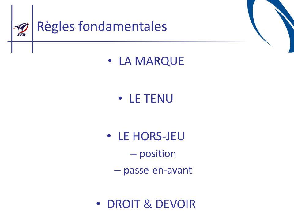 Règles fondamentales LA MARQUE LE TENU LE HORS-JEU DROIT & DEVOIR