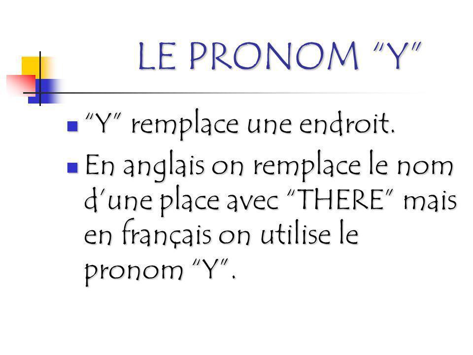 LE PRONOM Y Y remplace une endroit.