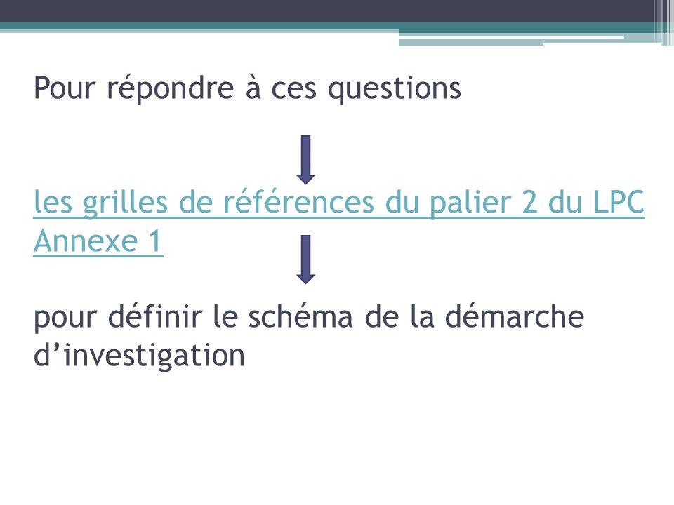 Pour répondre à ces questions les grilles de références du palier 2 du LPC Annexe 1 pour définir le schéma de la démarche d'investigation