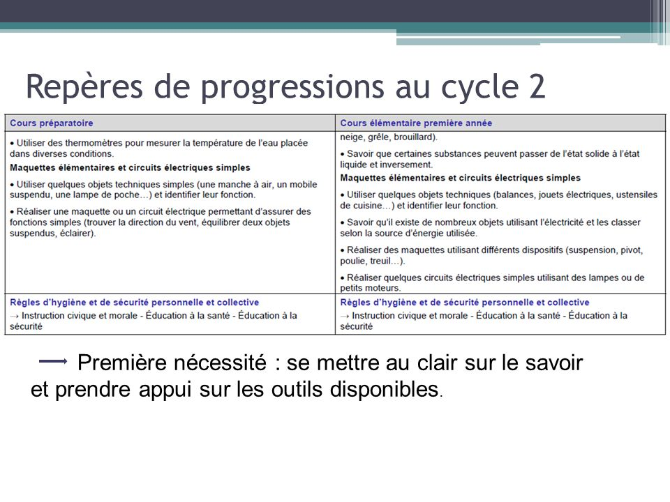 Repères de progressions au cycle 2
