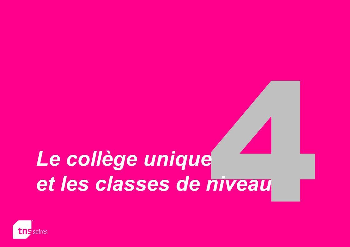 4 Le collège unique et les classes de niveau