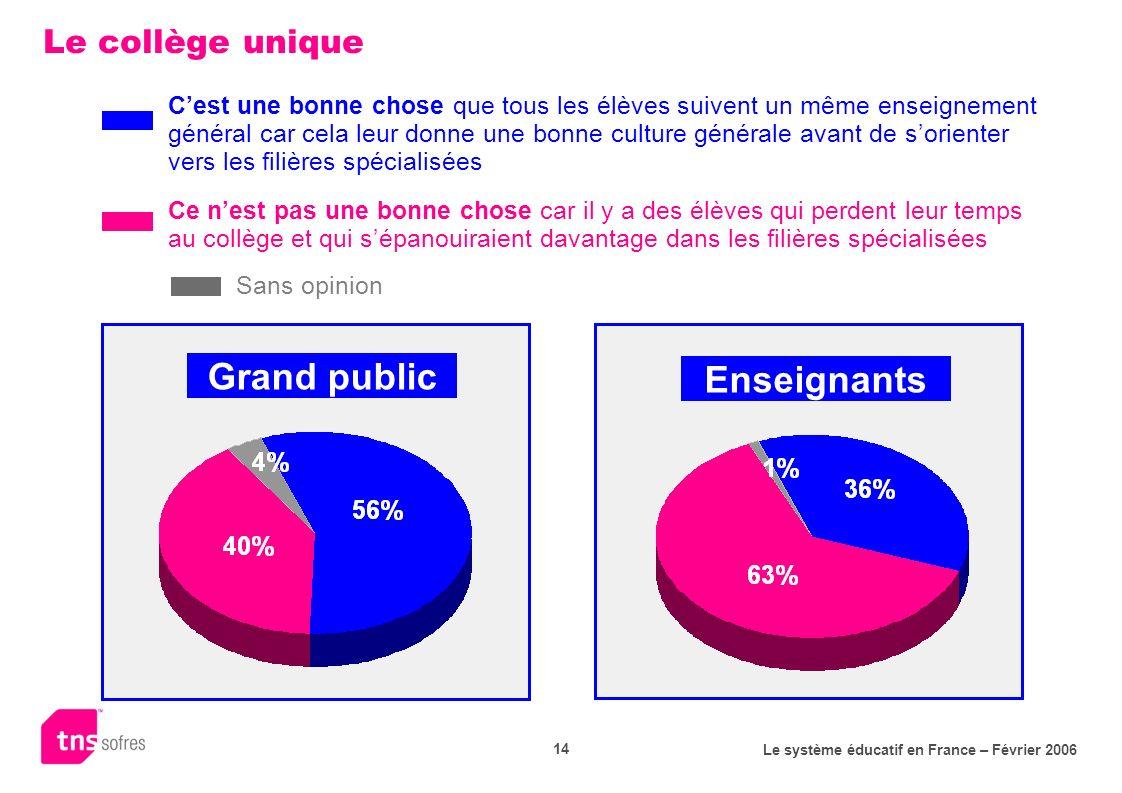 Grand public Enseignants