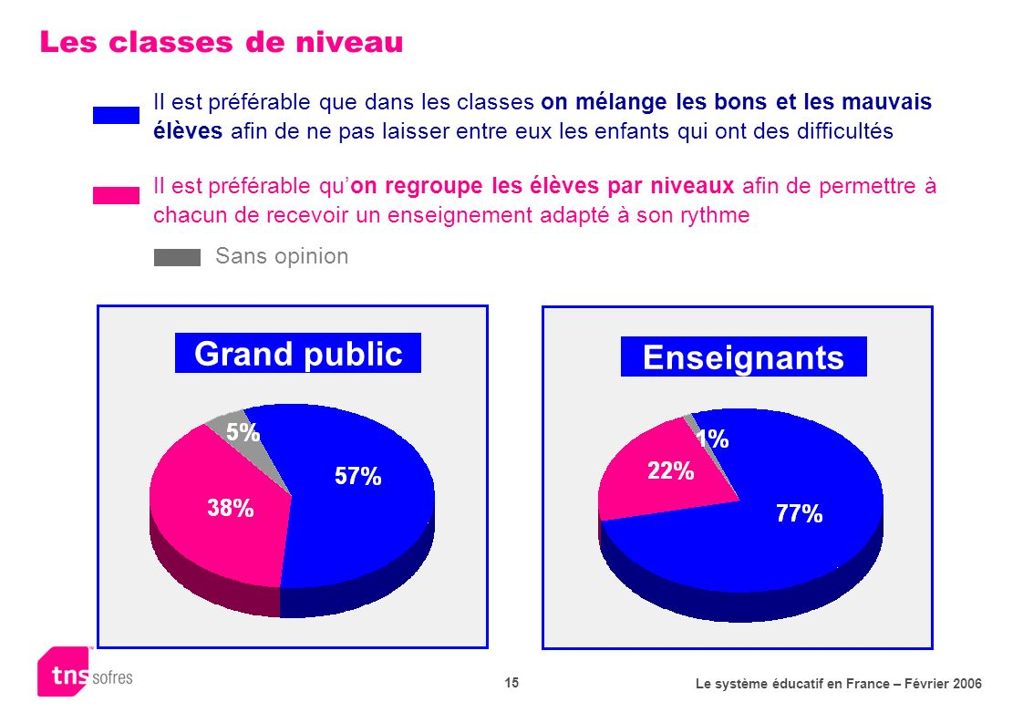 Grand public Enseignants