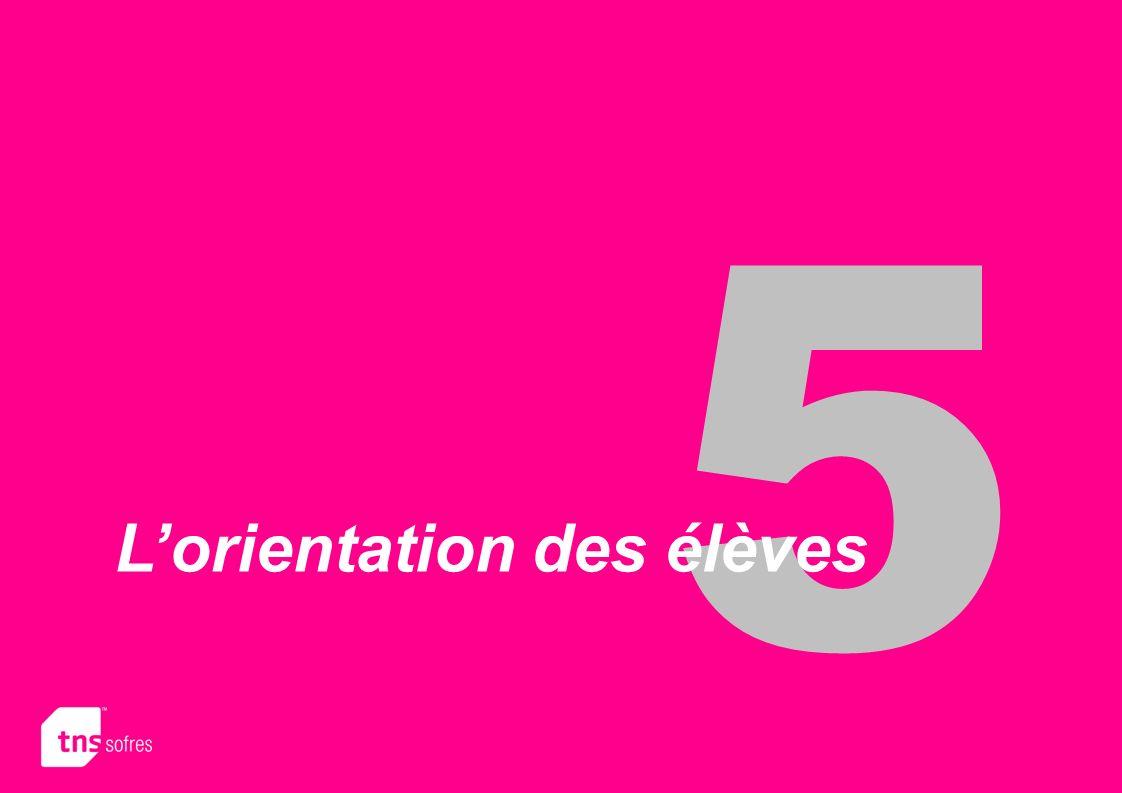 5 L'orientation des élèves