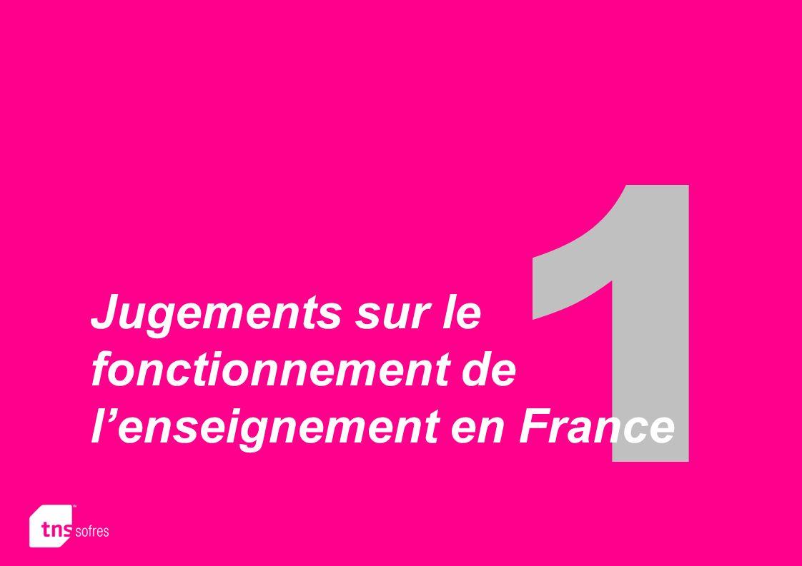 1 Jugements sur le fonctionnement de l'enseignement en France