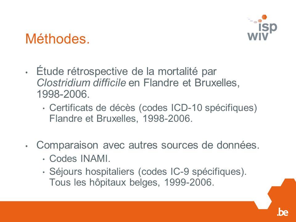 Méthodes. Étude rétrospective de la mortalité par Clostridium difficile en Flandre et Bruxelles, 1998-2006.