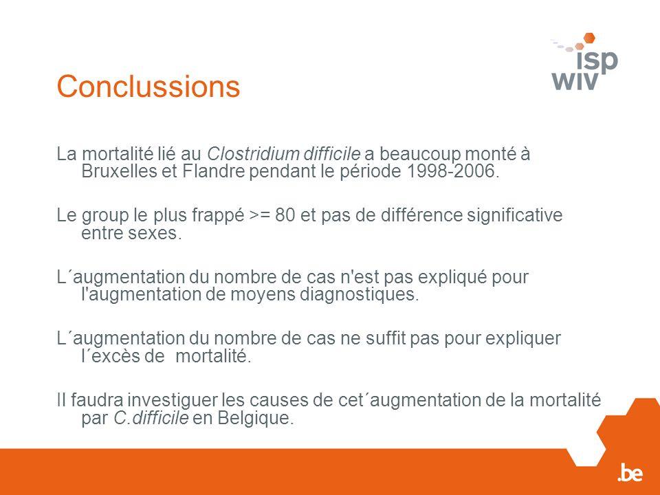 Conclussions La mortalité lié au Clostridium difficile a beaucoup monté à Bruxelles et Flandre pendant le période 1998-2006.