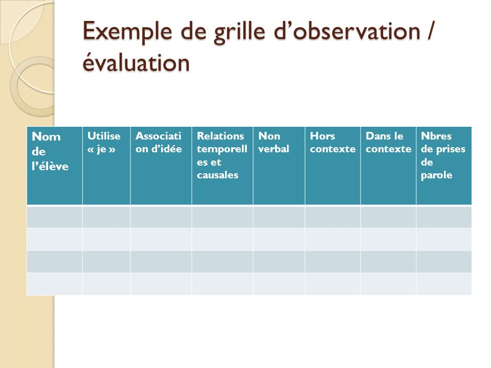 Exemple de grille d'observation / évaluation