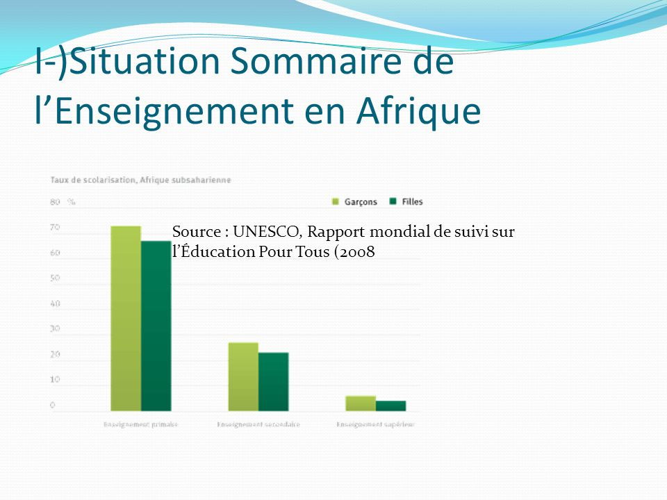 I-)Situation Sommaire de l'Enseignement en Afrique