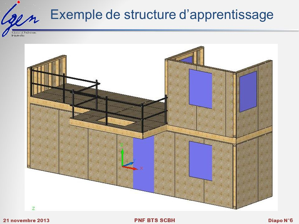Exemple de structure d'apprentissage
