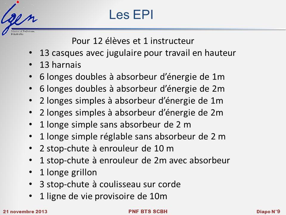 Les EPI Pour 12 élèves et 1 instructeur