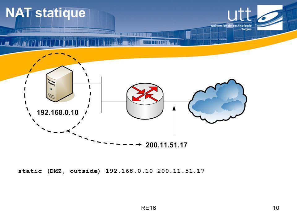 NAT statique static (DMZ, outside) 192.168.0.10 200.11.51.17 RE16
