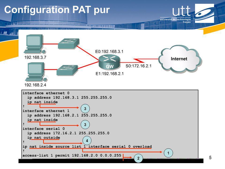 Configuration PAT pur 3 3 4 1 RE16 2