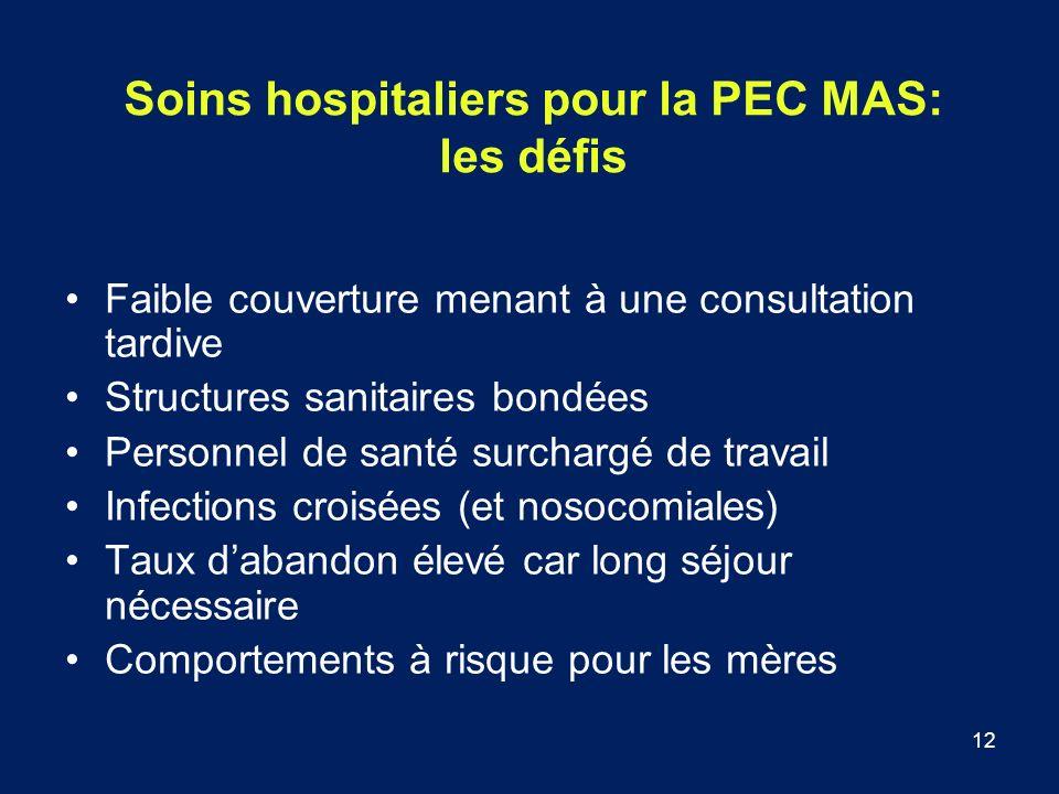Soins hospitaliers pour la PEC MAS: les défis
