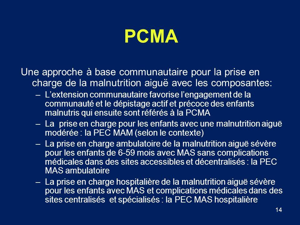 PCMA Une approche à base communautaire pour la prise en charge de la malnutrition aiguë avec les composantes: