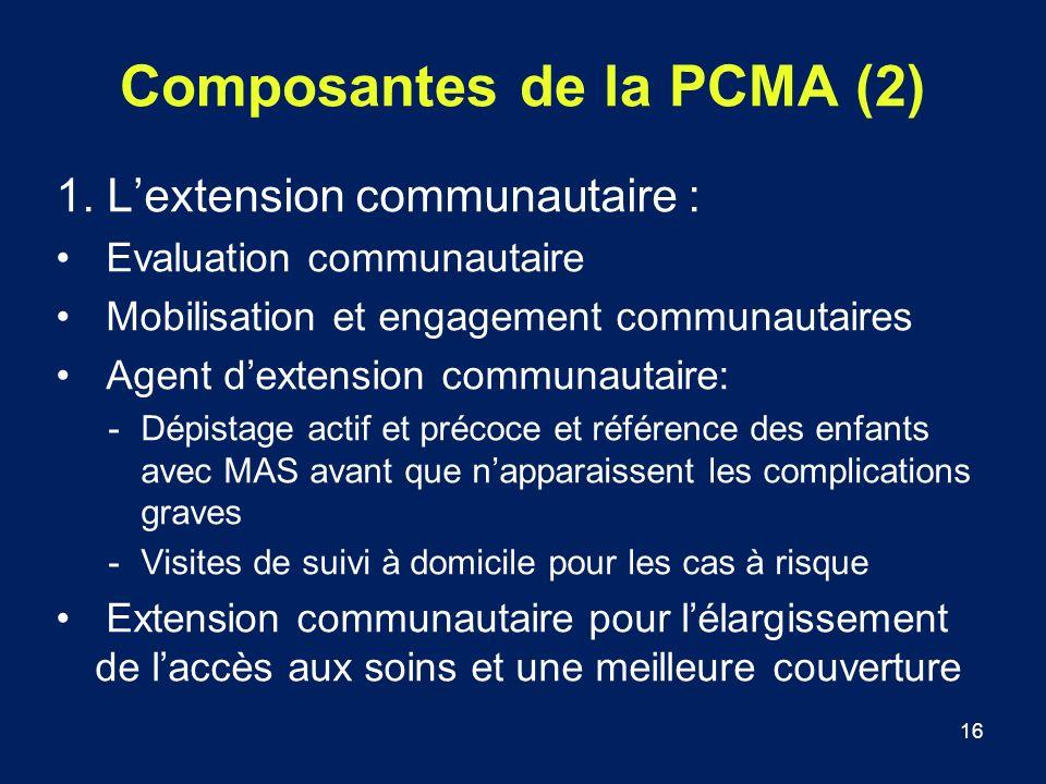 Composantes de la PCMA (2)