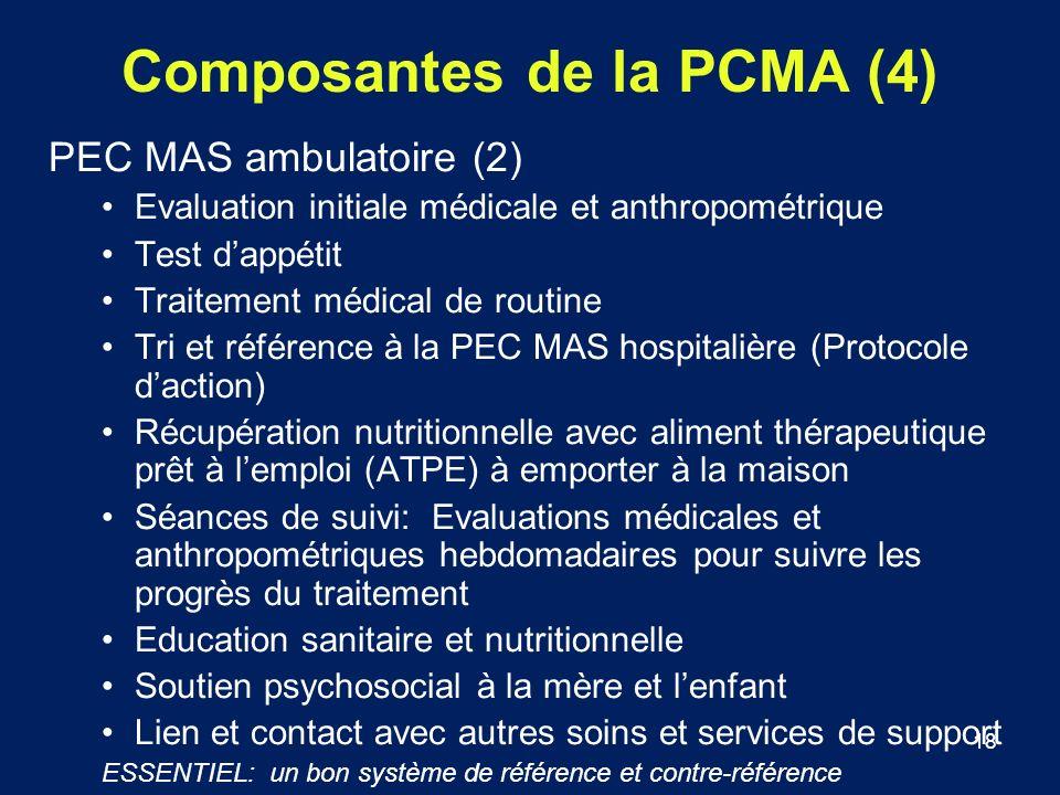 Composantes de la PCMA (4)