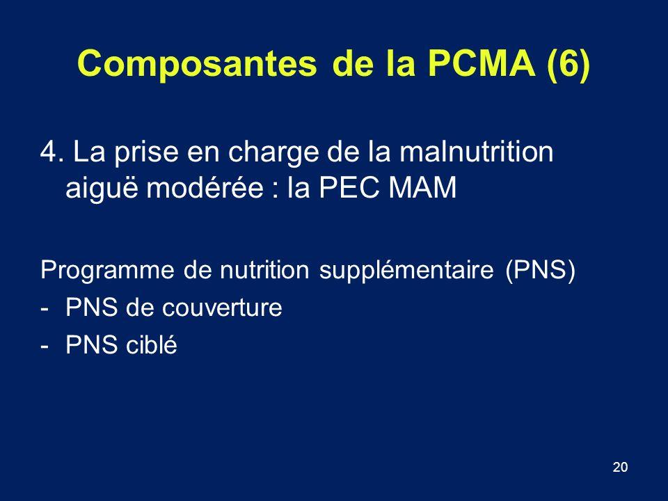 Composantes de la PCMA (6)
