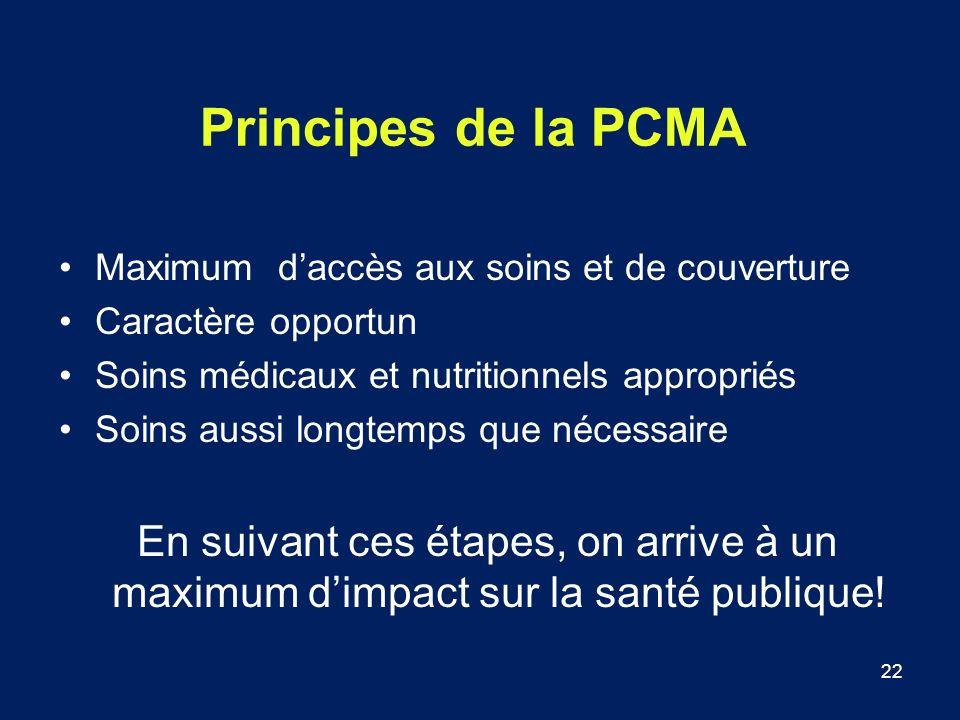 Principes de la PCMA Maximum d'accès aux soins et de couverture. Caractère opportun. Soins médicaux et nutritionnels appropriés.