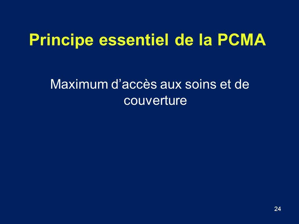 Principe essentiel de la PCMA