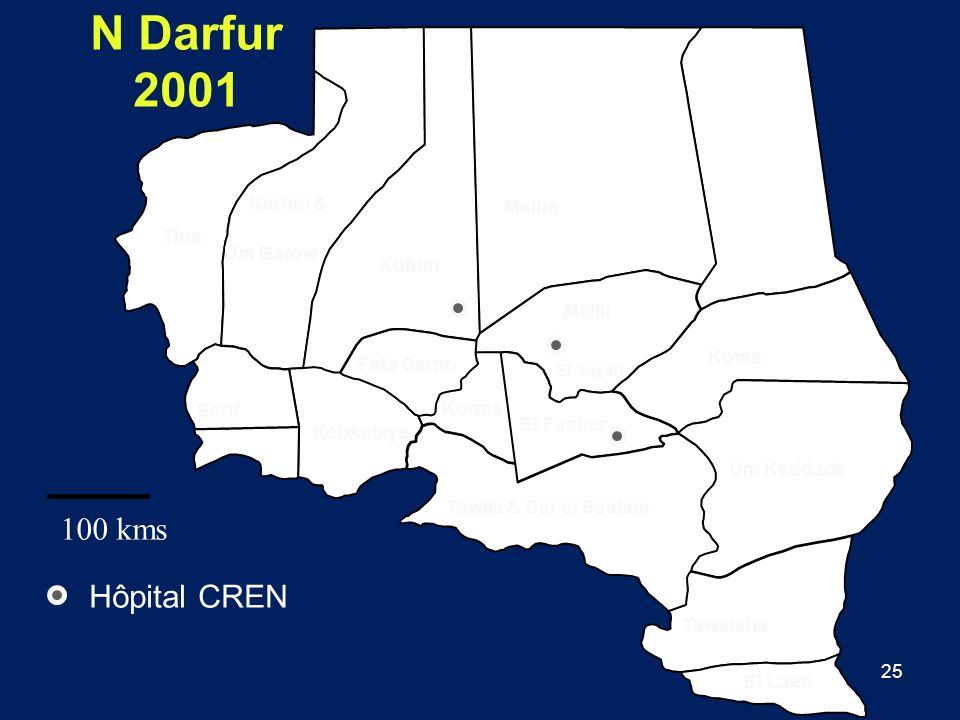 N Darfur 2001 100 kms Hôpital CREN Karnoi & Malha Tina Um Barow Kutum