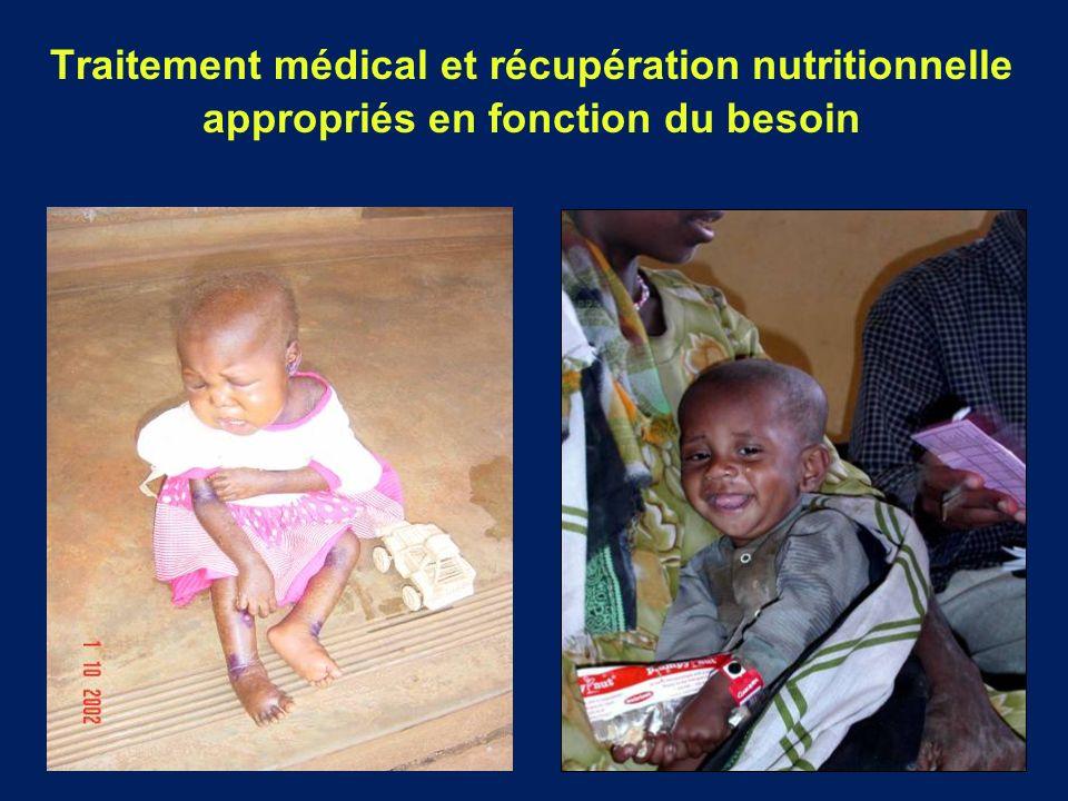 Traitement médical et récupération nutritionnelle appropriés en fonction du besoin
