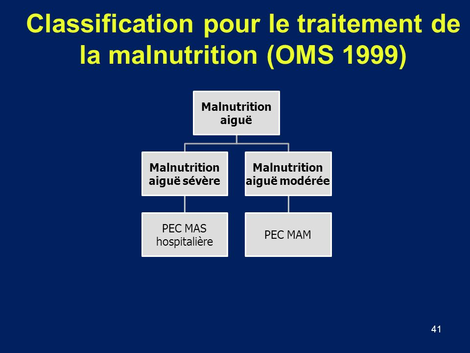 Classification pour le traitement de la malnutrition (OMS 1999)