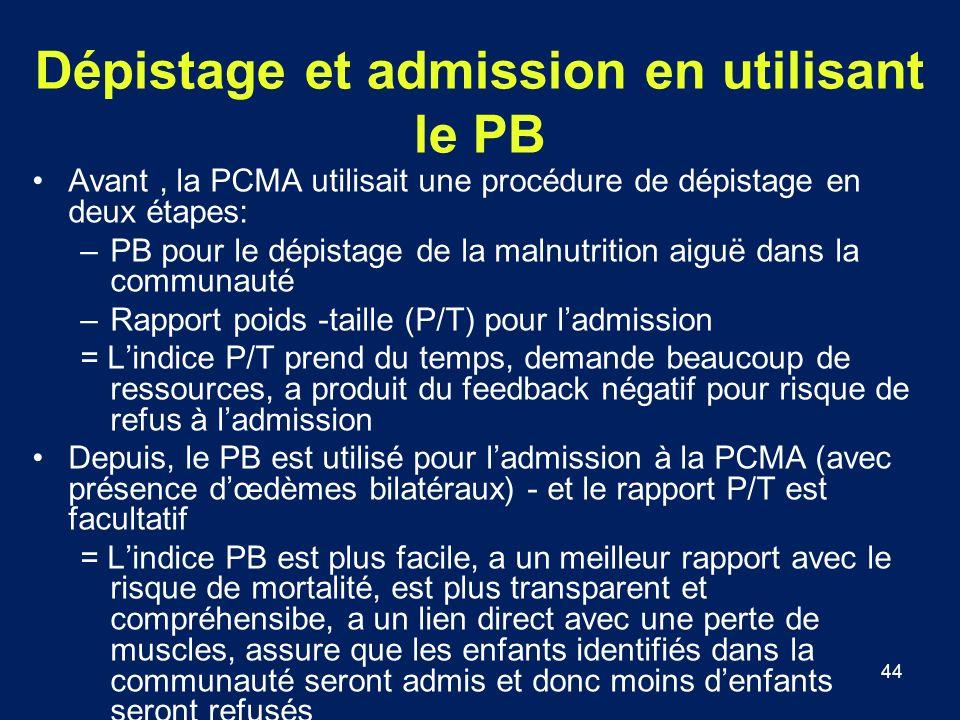 Dépistage et admission en utilisant le PB