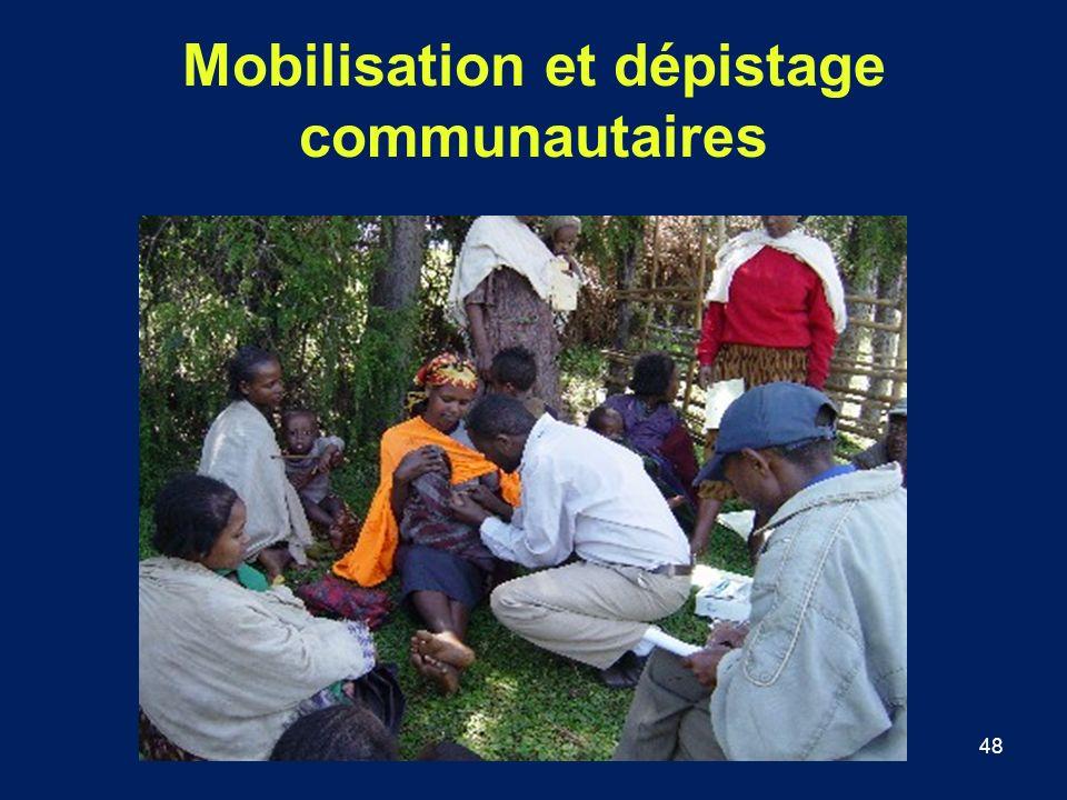 Mobilisation et dépistage communautaires