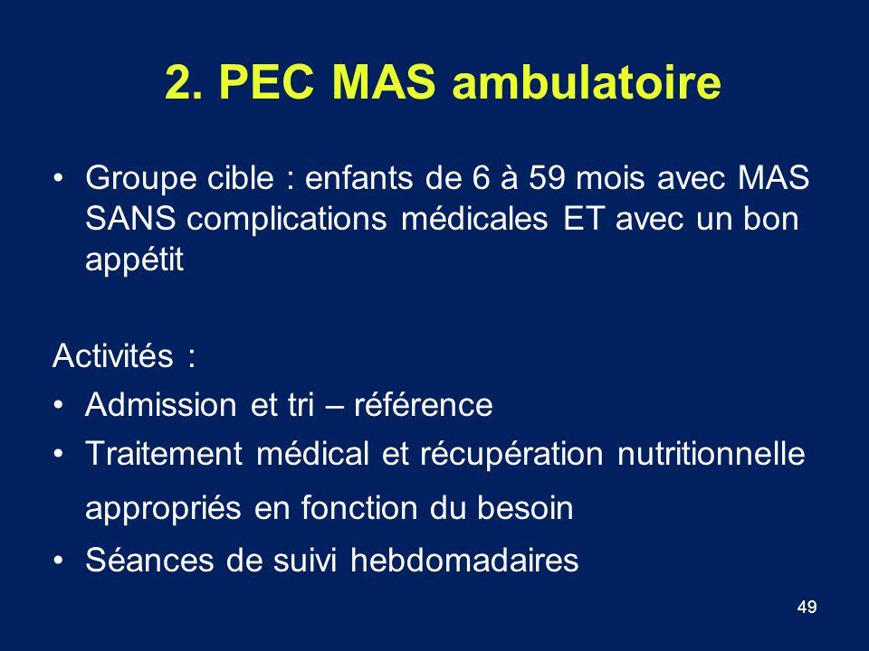 2. PEC MAS ambulatoire Groupe cible : enfants de 6 à 59 mois avec MAS SANS complications médicales ET avec un bon appétit.