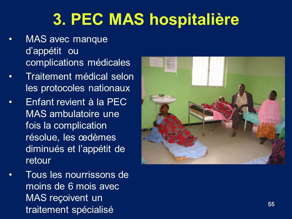 3. PEC MAS hospitalière MAS avec manque d'appétit ou complications médicales. Traitement médical selon les protocoles nationaux.