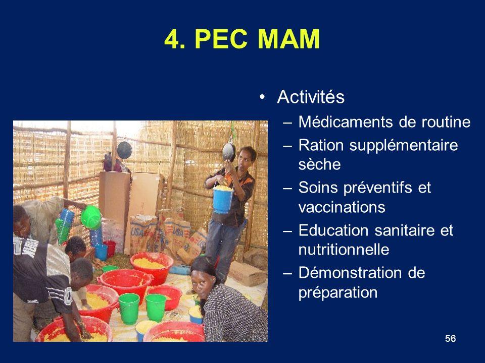 4. PEC MAM Activités Médicaments de routine