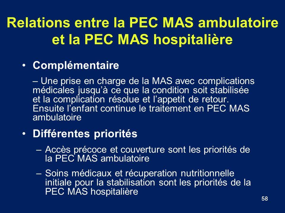Relations entre la PEC MAS ambulatoire et la PEC MAS hospitalière