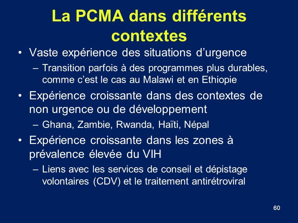 La PCMA dans différents contextes