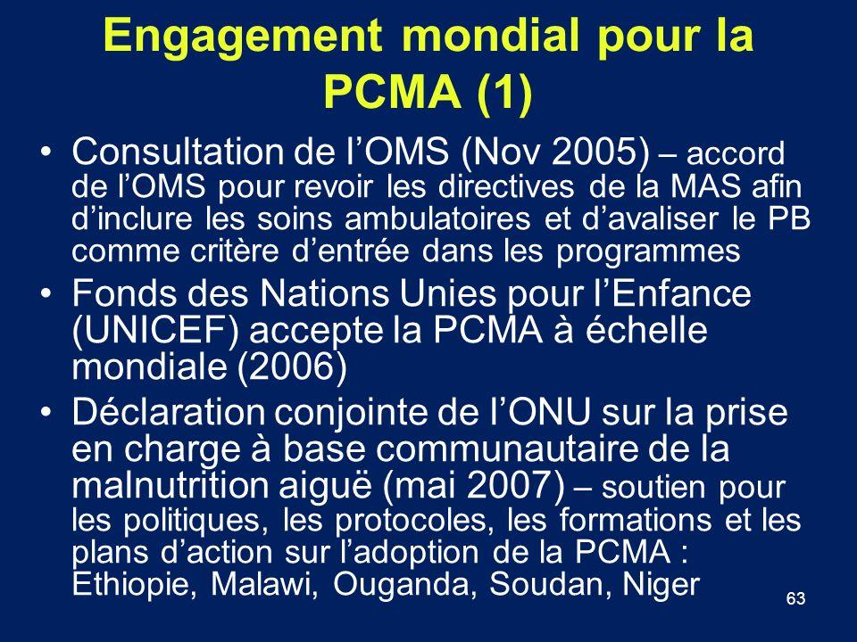 Engagement mondial pour la PCMA (1)