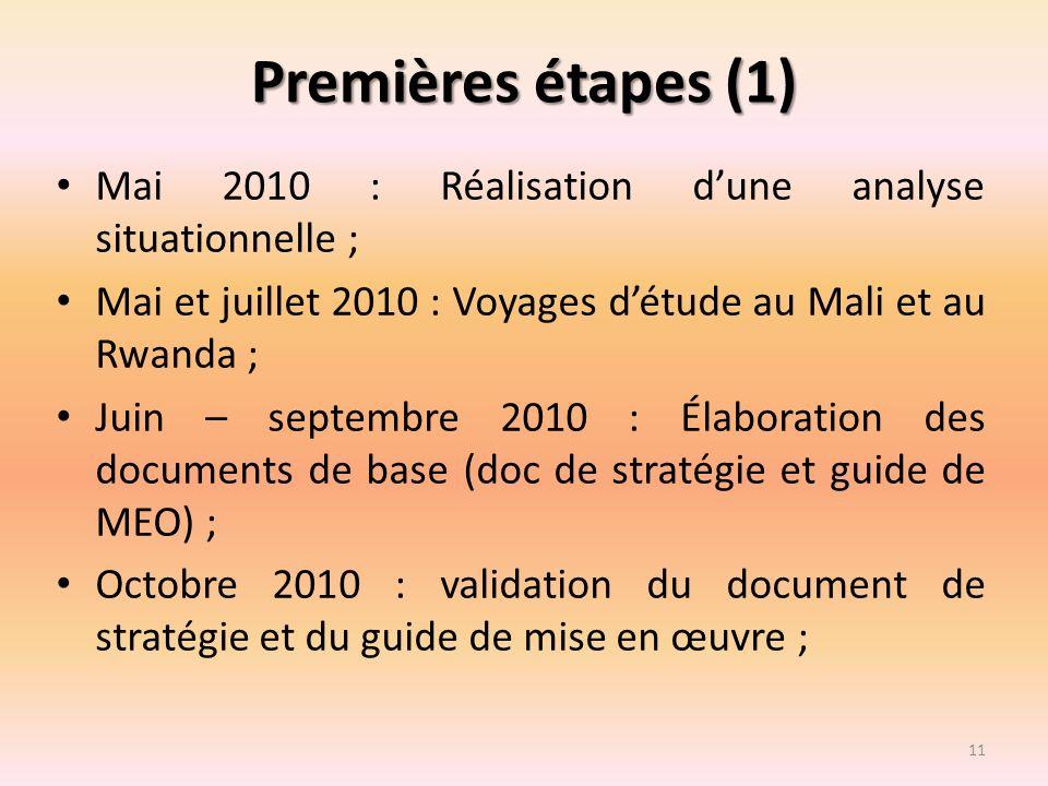Premières étapes (1) Mai 2010 : Réalisation d'une analyse situationnelle ; Mai et juillet 2010 : Voyages d'étude au Mali et au Rwanda ;