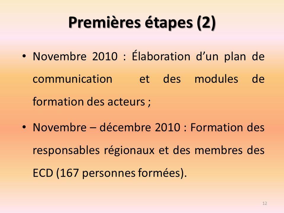 Premières étapes (2) Novembre 2010 : Élaboration d'un plan de communication et des modules de formation des acteurs ;