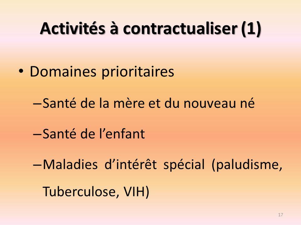 Activités à contractualiser (1)