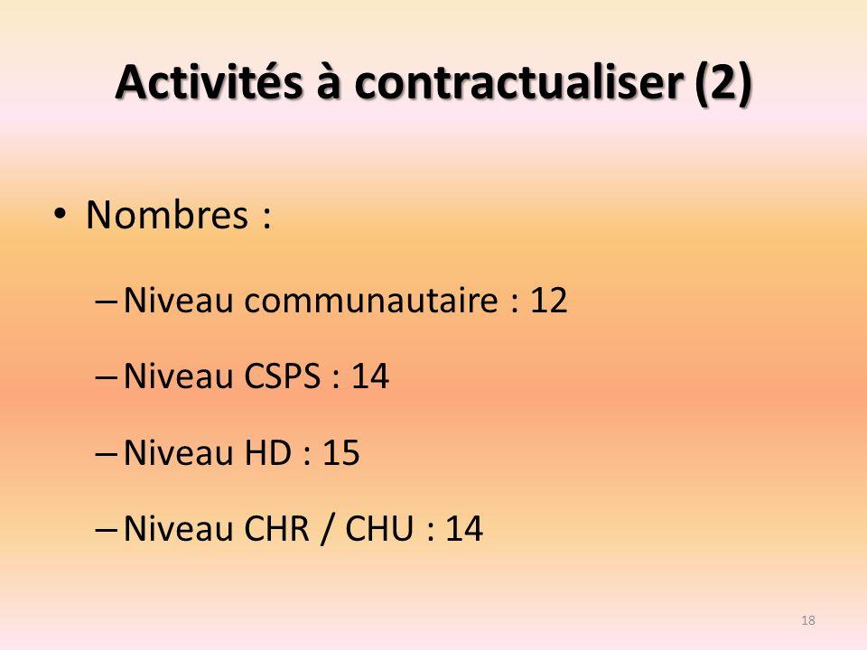Activités à contractualiser (2)