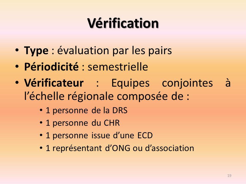 Vérification Type : évaluation par les pairs