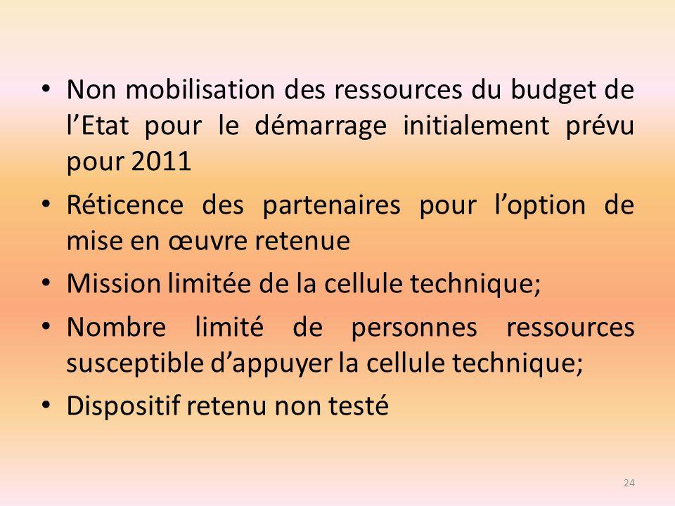 Non mobilisation des ressources du budget de l'Etat pour le démarrage initialement prévu pour 2011