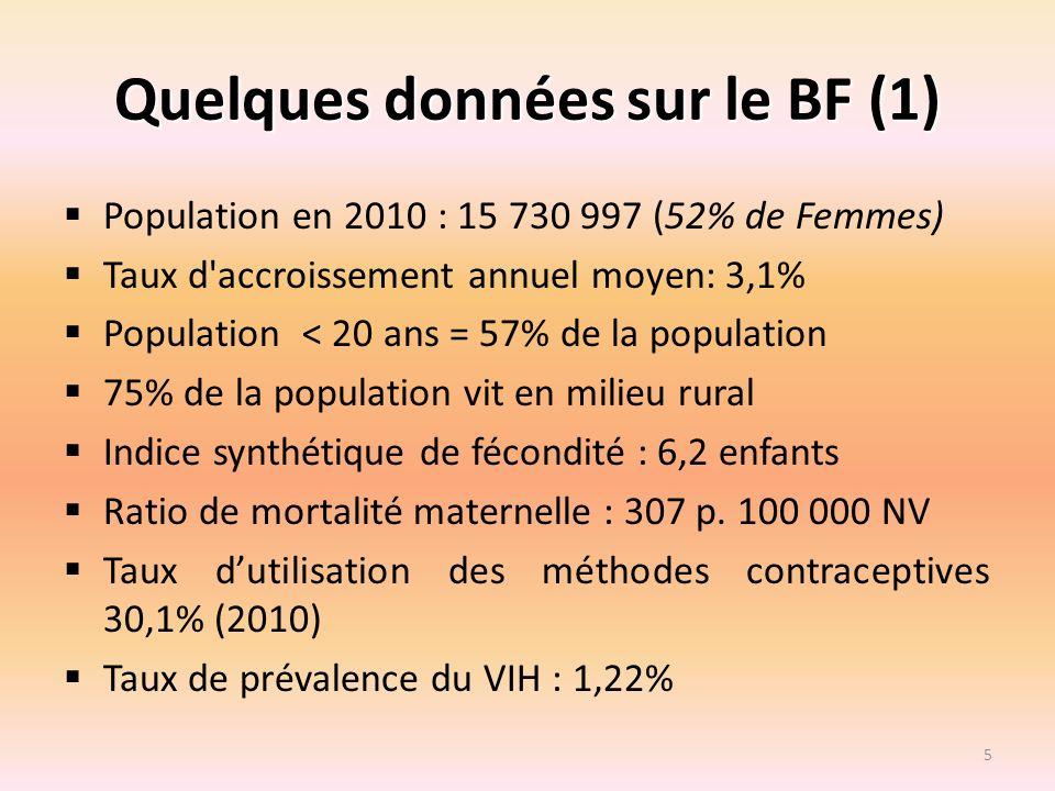 Quelques données sur le BF (1)