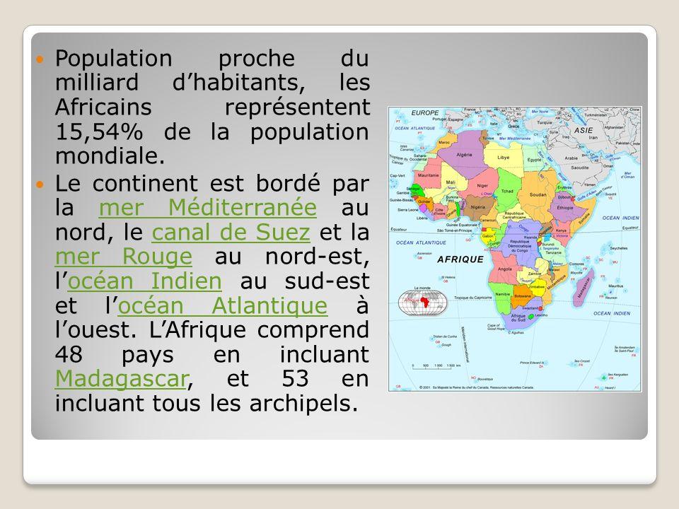 Population proche du milliard d'habitants, les Africains représentent 15,54% de la population mondiale.