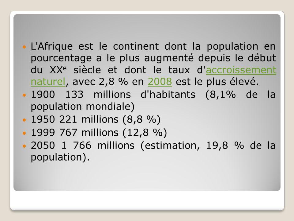 L Afrique est le continent dont la population en pourcentage a le plus augmenté depuis le début du XXe siècle et dont le taux d accroissement naturel, avec 2,8 % en 2008 est le plus élevé.