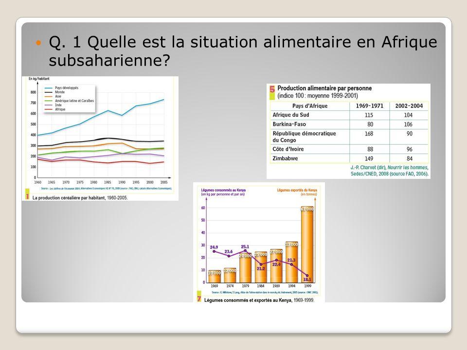 Q. 1 Quelle est la situation alimentaire en Afrique subsaharienne
